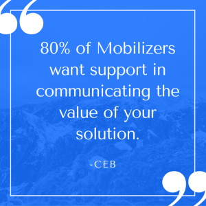 80% of Mobilizers want support from suppliers in communicating the value of the solution.